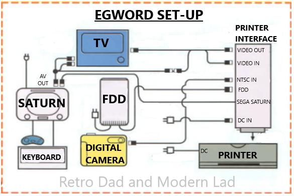 EGWORD set up rd&ml.png