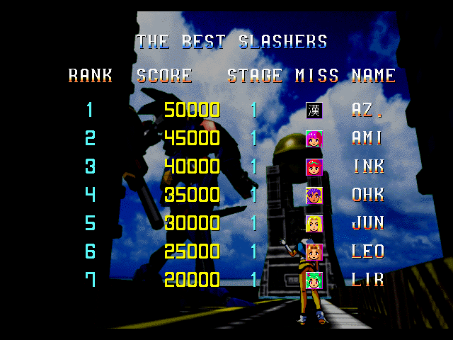 HighScores_NoOneIcon.png